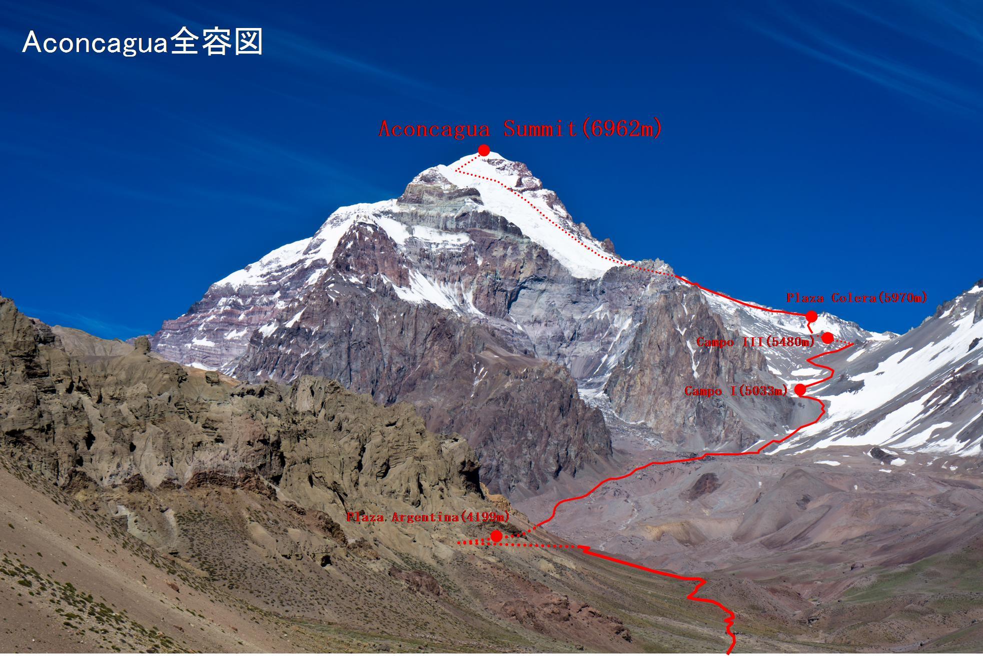 Aconcagua_route.jpg